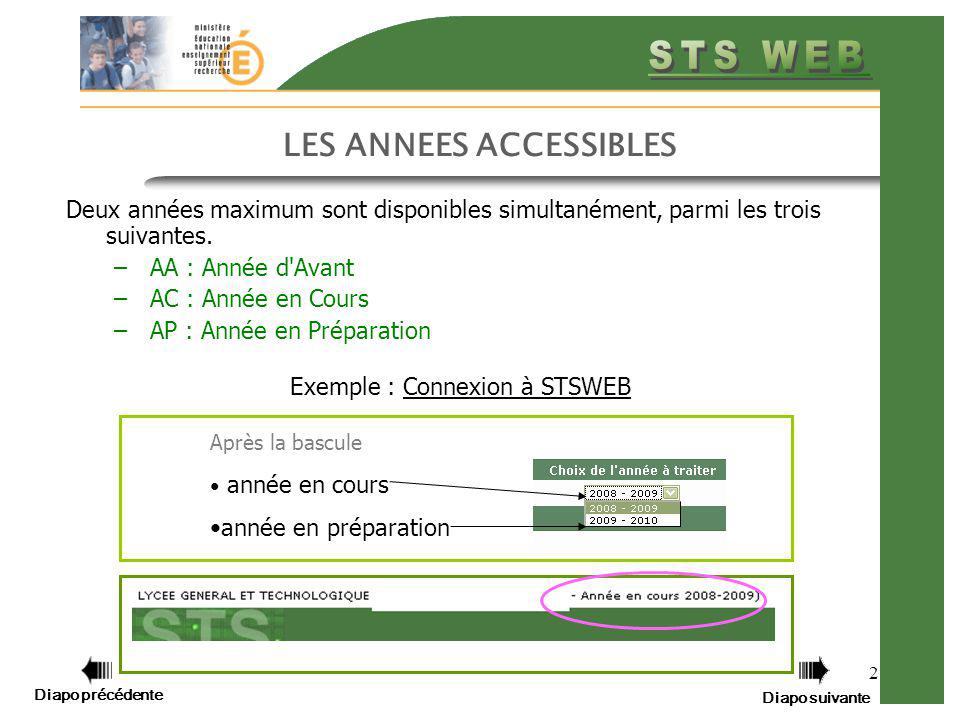 LES ANNEES ACCESSIBLES