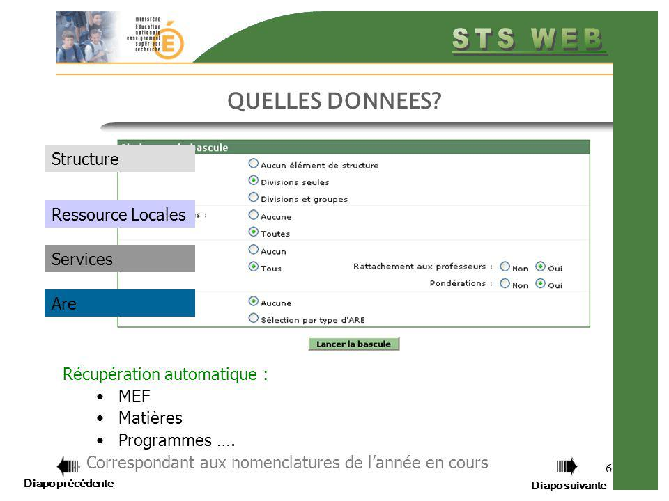 QUELLES DONNEES Structure Ressource Locales Services Are