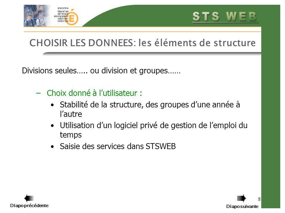 CHOISIR LES DONNEES: les éléments de structure