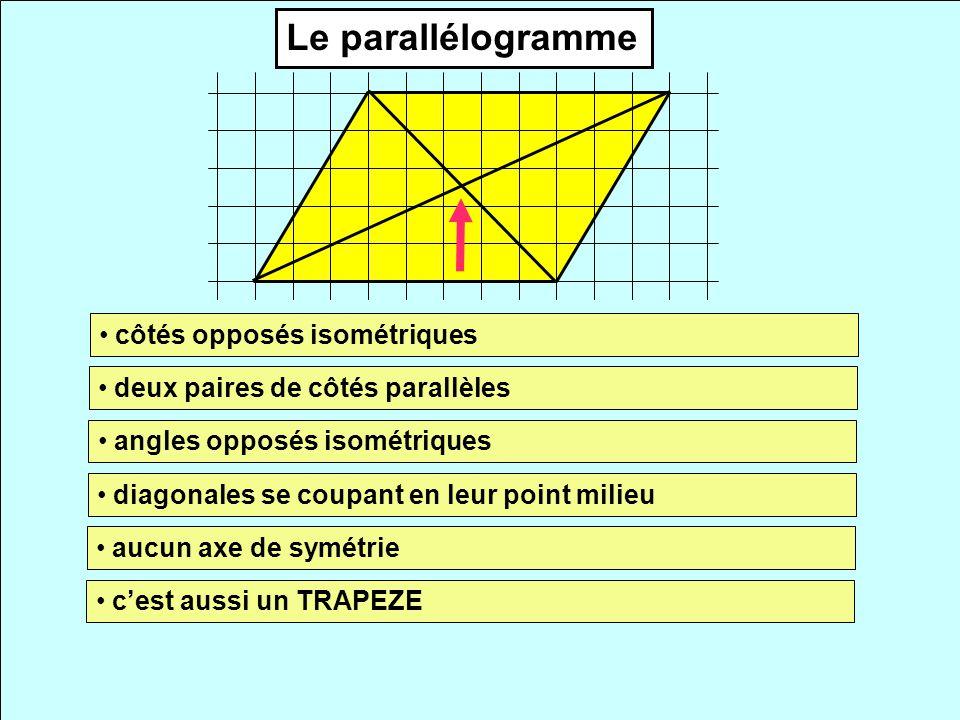 Le parallélogramme côtés opposés isométriques