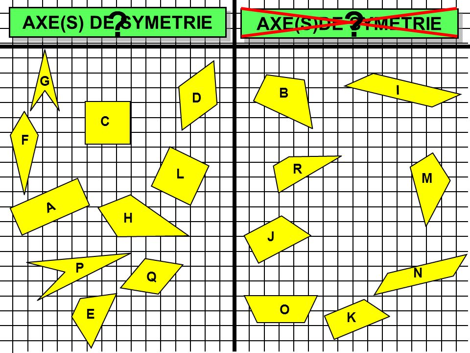 AXE(S) DE SYMETRIE AXE(S)DE SYMETRIE G I B D C F R L M A H J P N Q