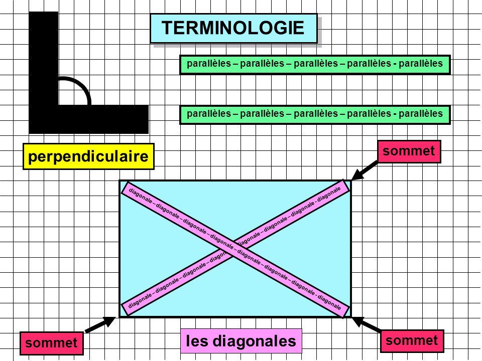 TERMINOLOGIE perpendiculaire les diagonales angle droit angle droit