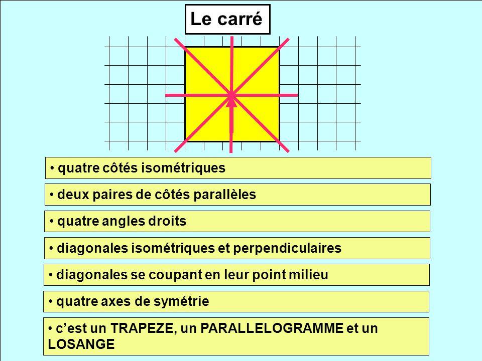 Le carré quatre côtés isométriques deux paires de côtés parallèles