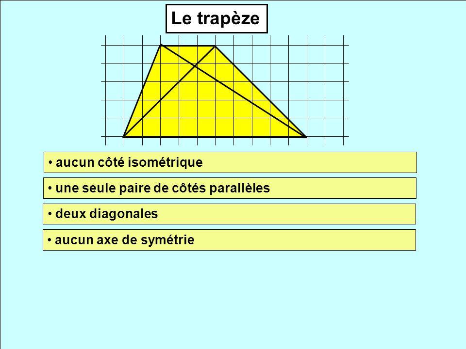 Le trapèze aucun côté isométrique une seule paire de côtés parallèles