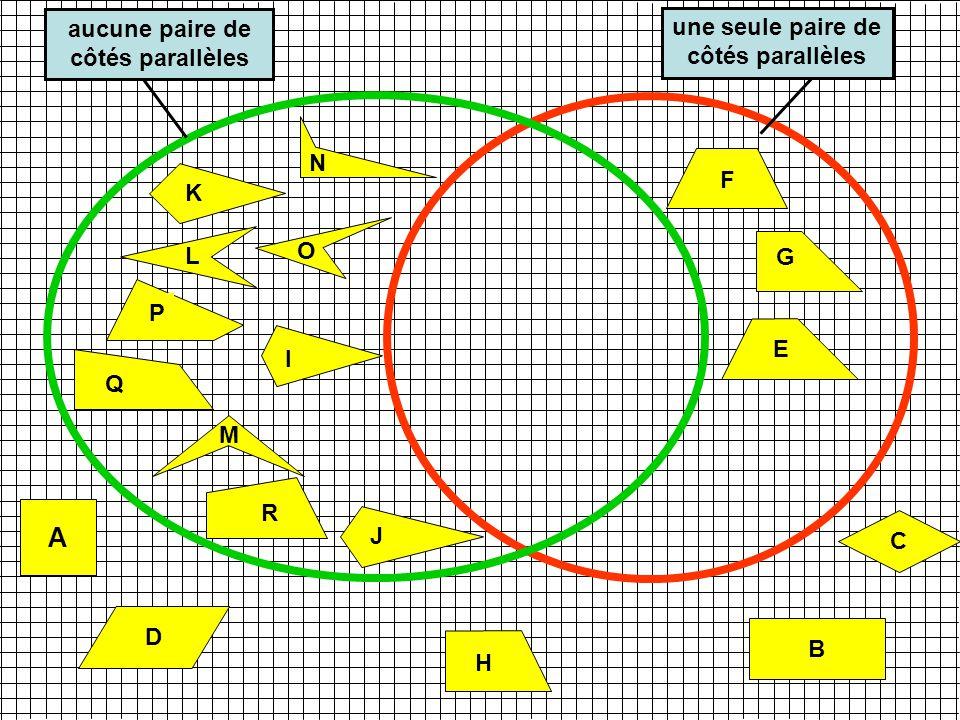 A aucune paire de côtés parallèles une seule paire de côtés parallèles