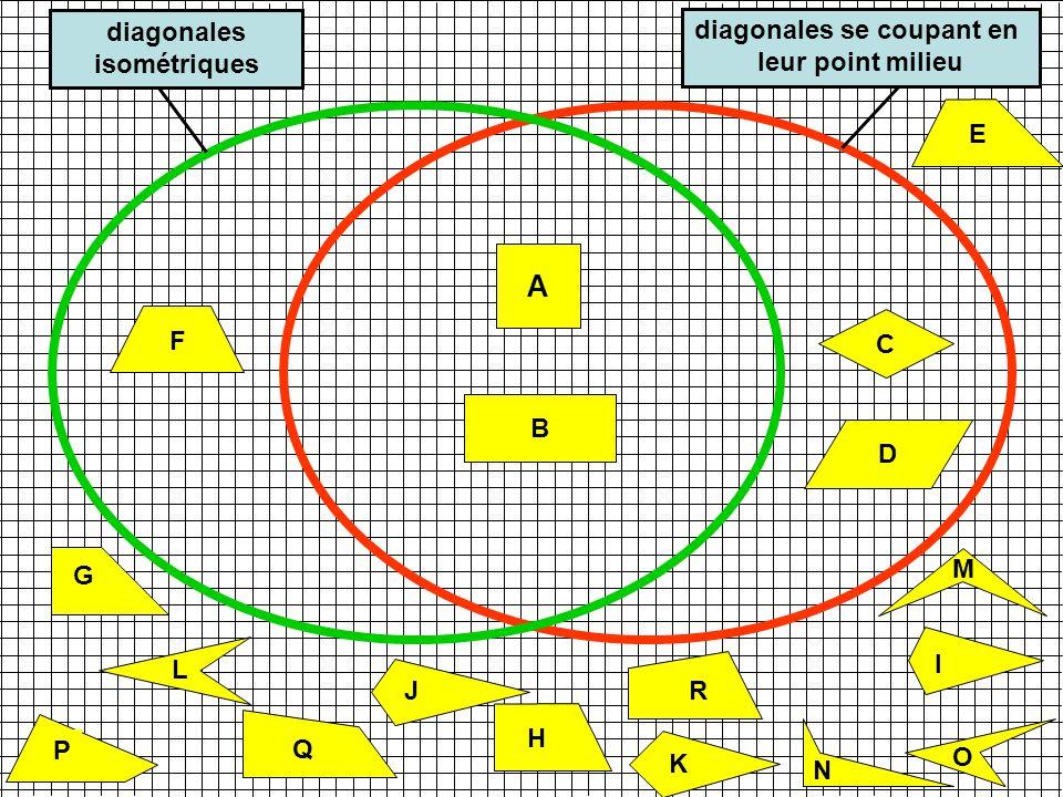 diagonales isométriques diagonales se coupant en