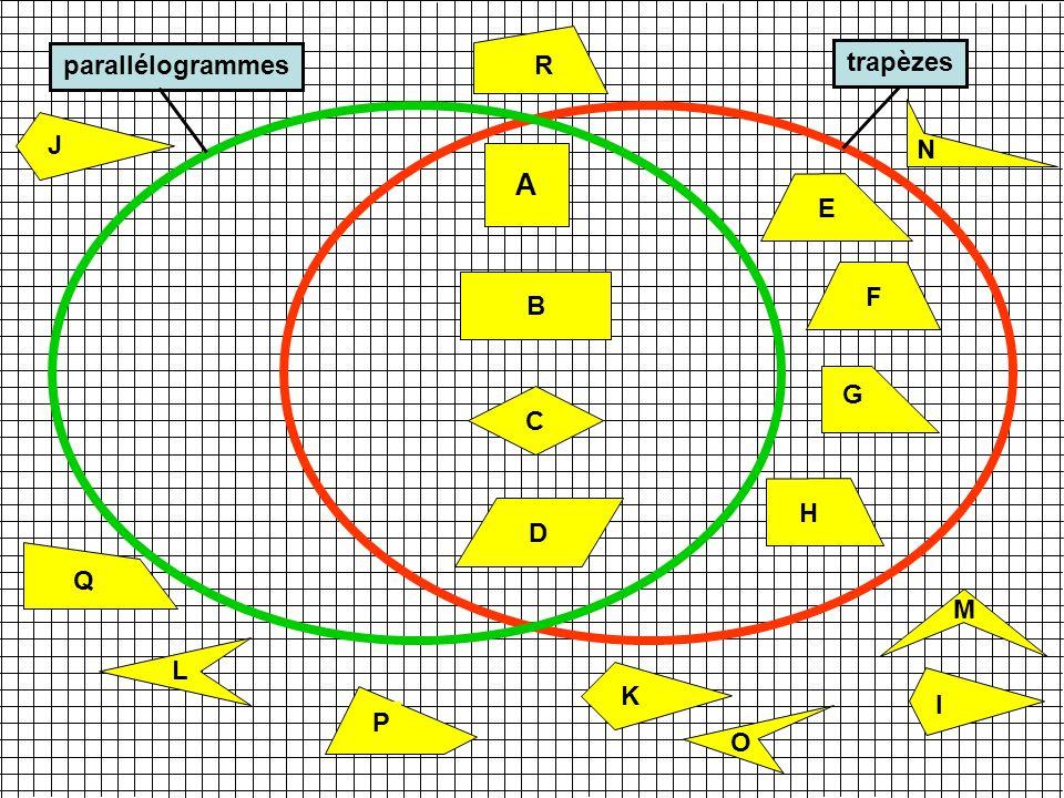 parallélogrammes R trapèzes J N A E B F G C D H Q M L K I P O