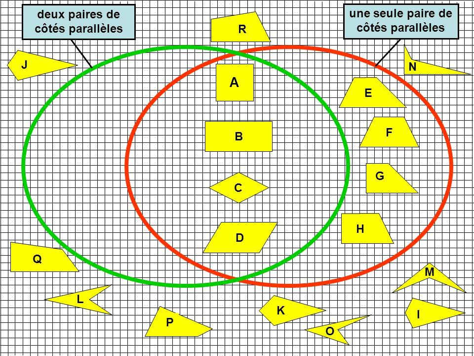 A deux paires de une seule paire de côtés parallèles côtés parallèles