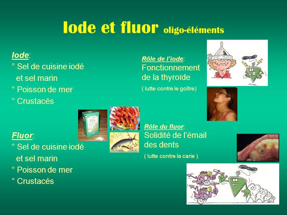 Iode et fluor oligo-éléments