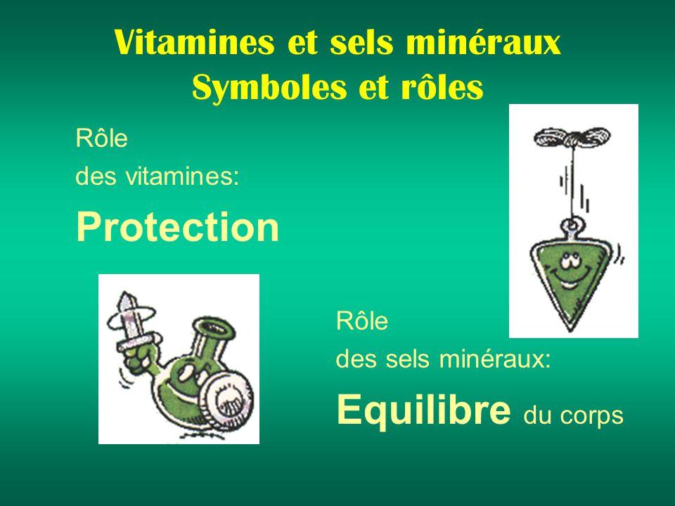 Vitamines et sels minéraux Symboles et rôles