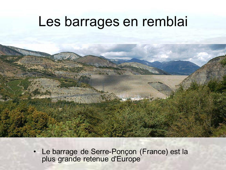 Les barrages en remblai
