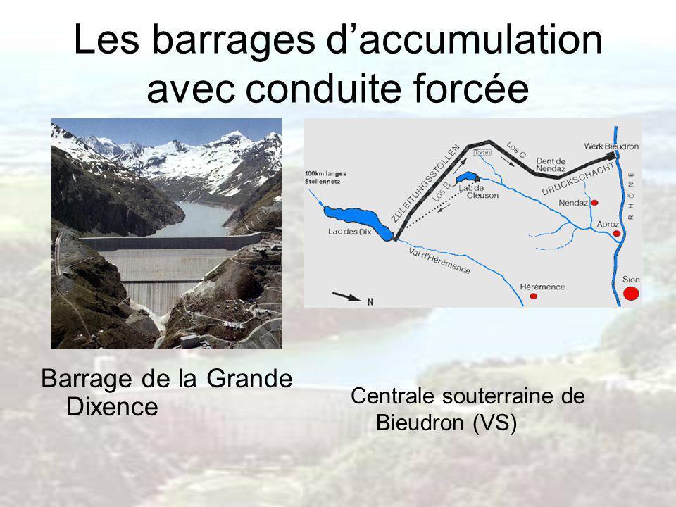 Les barrages d'accumulation avec conduite forcée