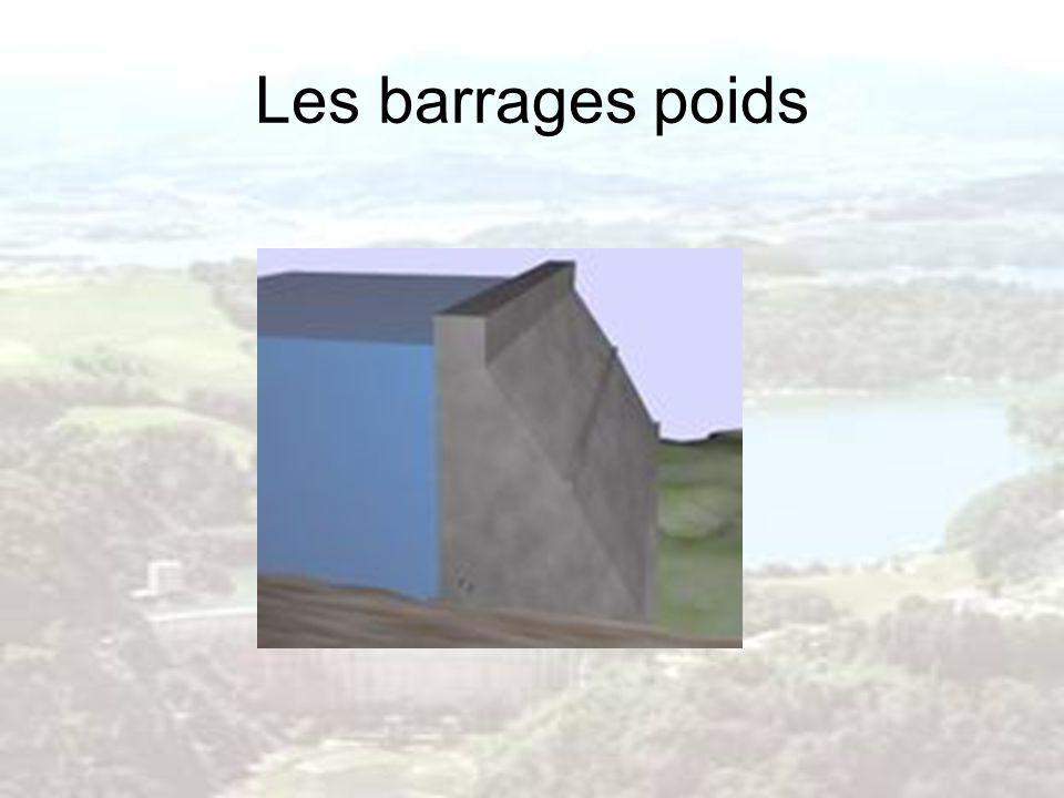 Les barrages poids