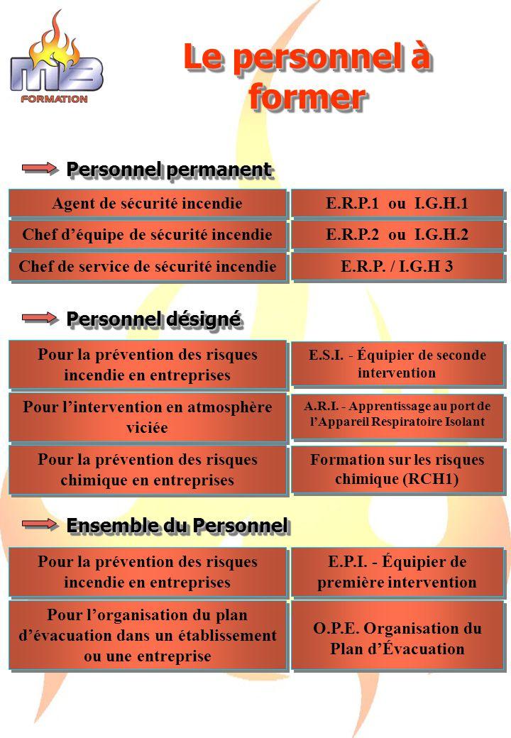 Le personnel à former Personnel permanent Personnel désigné