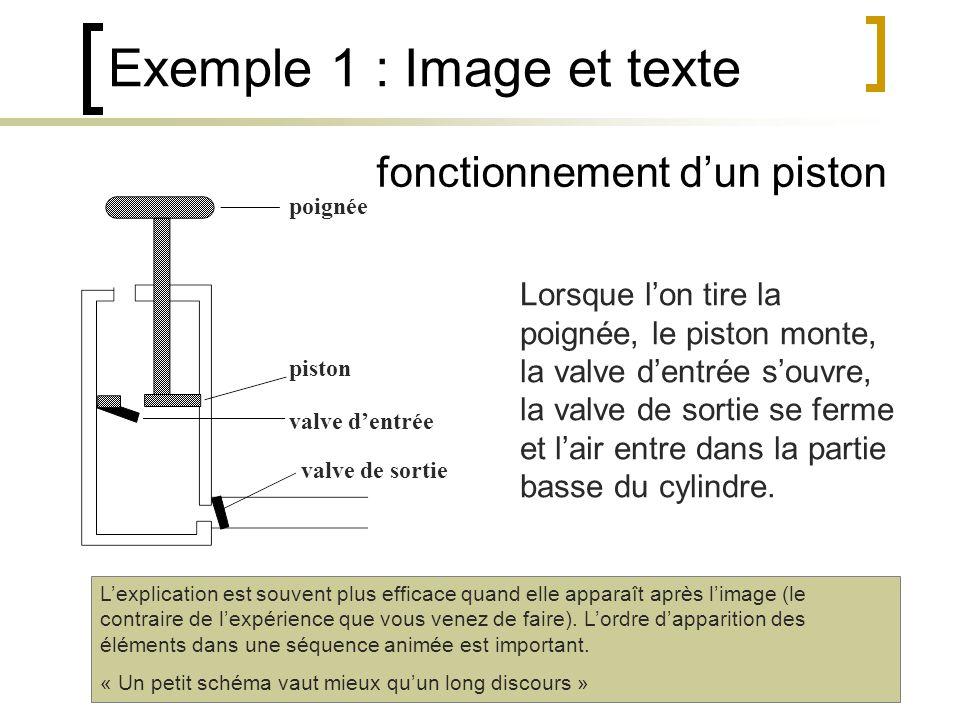 Exemple 1 : Image et texte