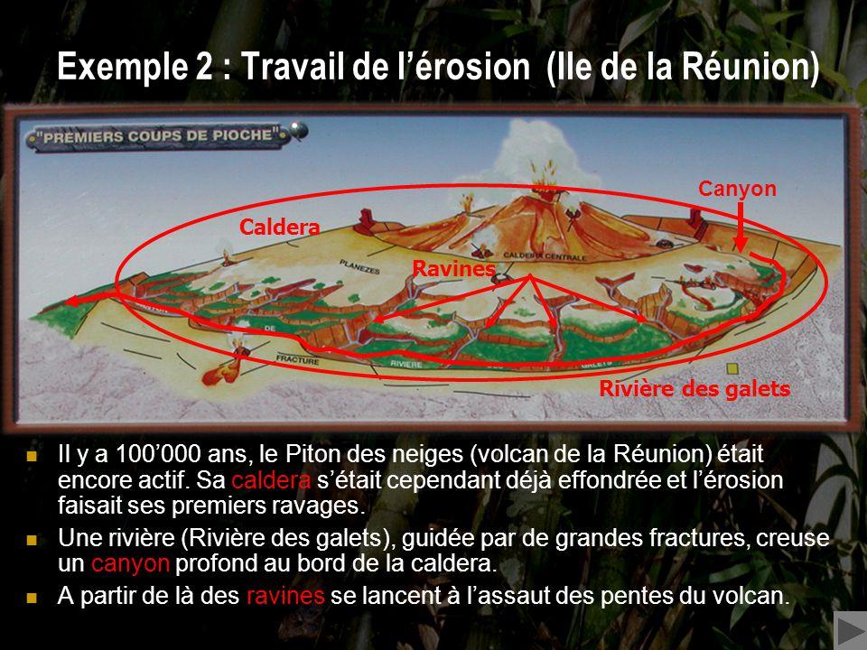 Exemple 2 : Travail de l'érosion (Ile de la Réunion)