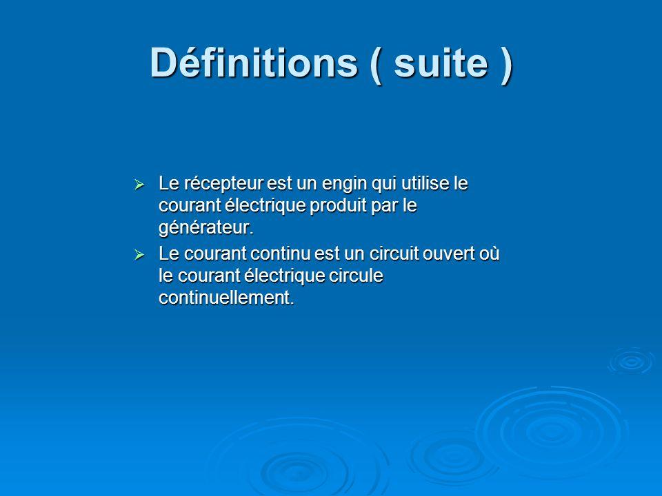 Définitions ( suite ) Le récepteur est un engin qui utilise le courant électrique produit par le générateur.