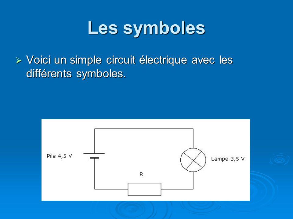 Les symboles Voici un simple circuit électrique avec les différents symboles.