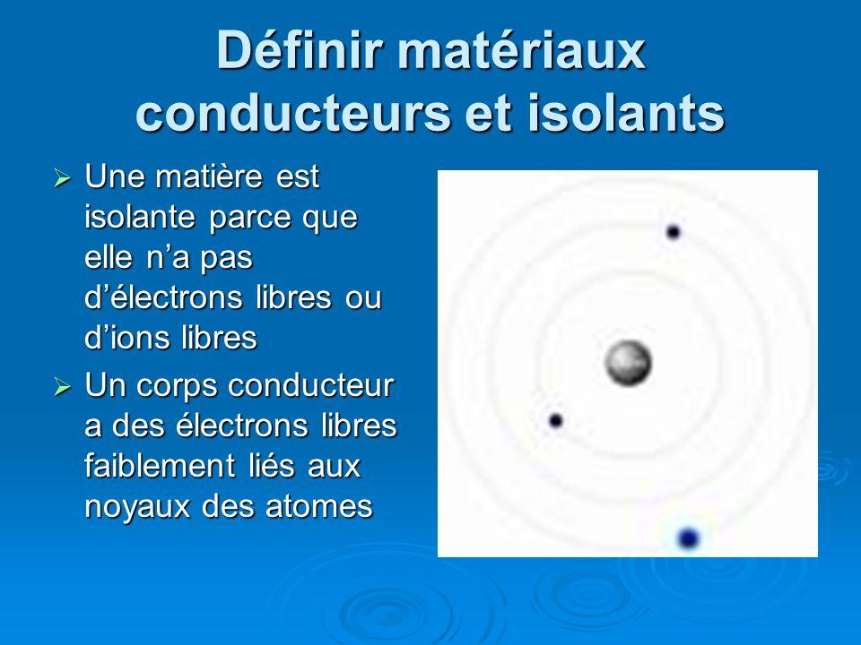 Définir matériaux conducteurs et isolants