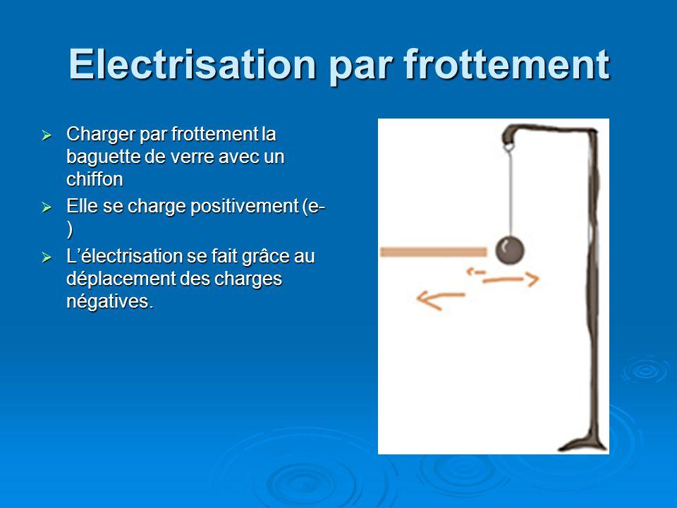 Electrisation par frottement