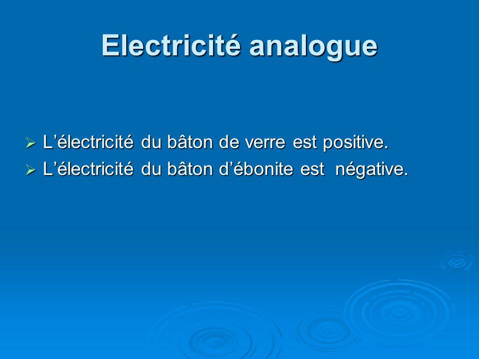 Electricité analogue L'électricité du bâton de verre est positive.