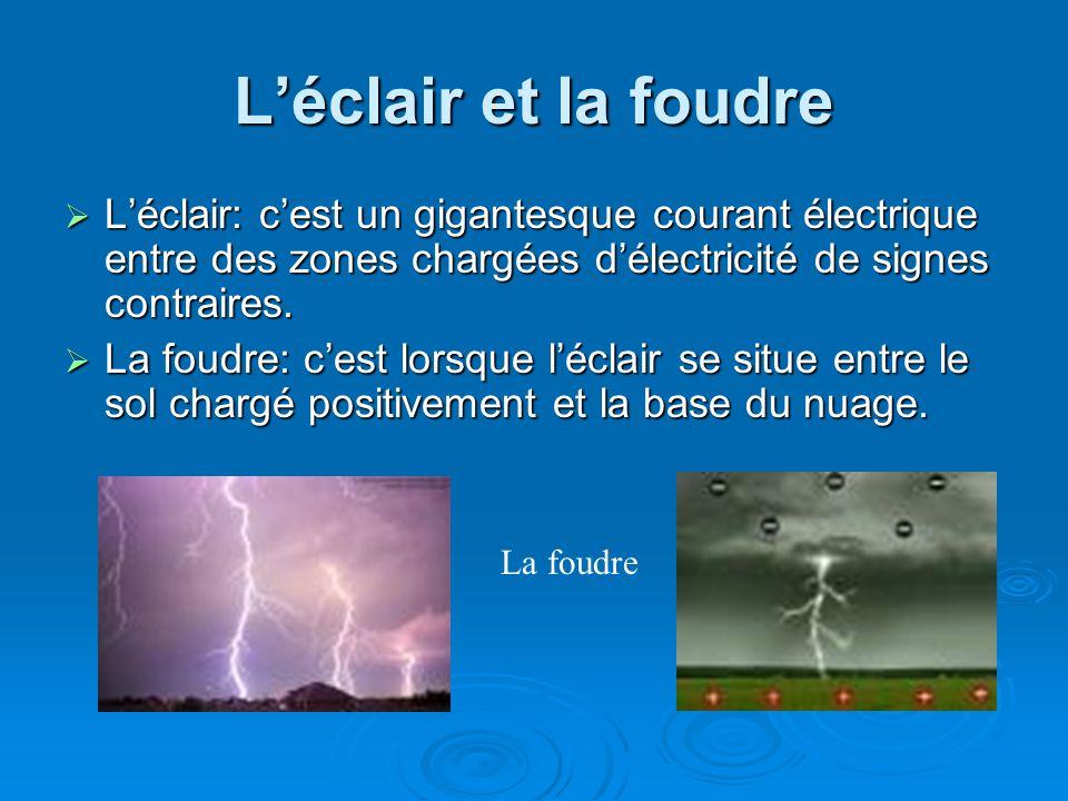 L'éclair et la foudre L'éclair: c'est un gigantesque courant électrique entre des zones chargées d'électricité de signes contraires.