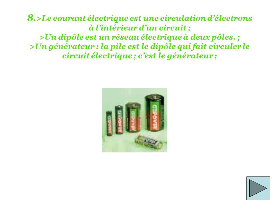 8.>Le courant électrique est une circulation d'électrons à l'intérieur d'un circuit ; >Un dipôle est un réseau électrique à deux pôles.