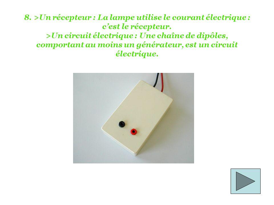 8. >Un récepteur : La lampe utilise le courant électrique : c'est le récepteur.