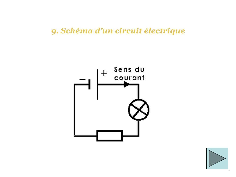9. Schéma d'un circuit électrique