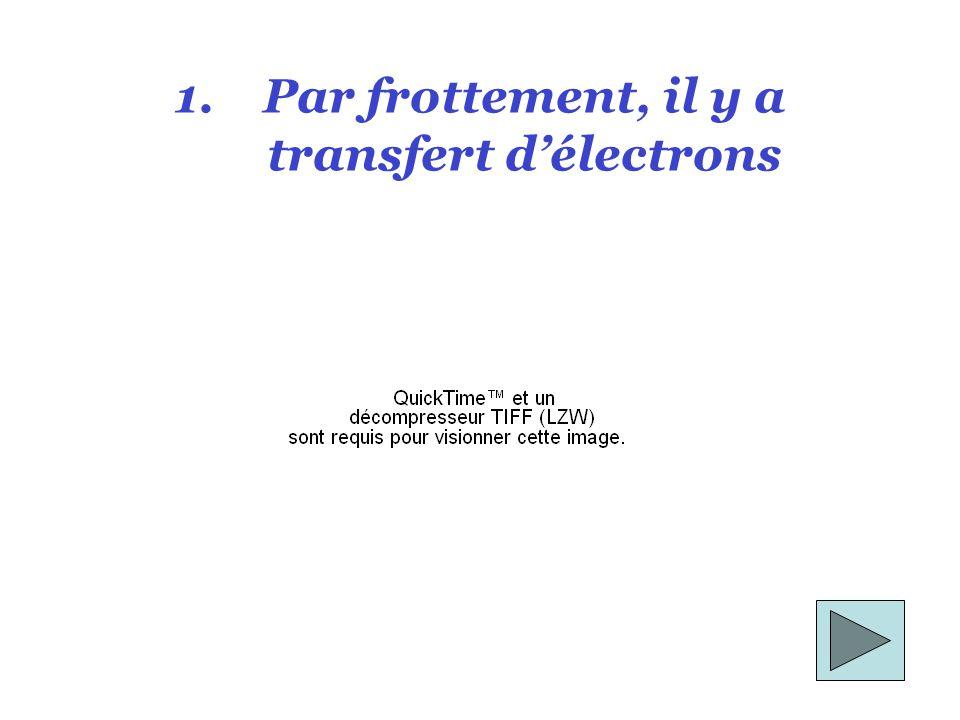 Par frottement, il y a transfert d'électrons