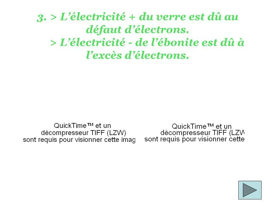 3. > L'électricité + du verre est dû au défaut d'électrons