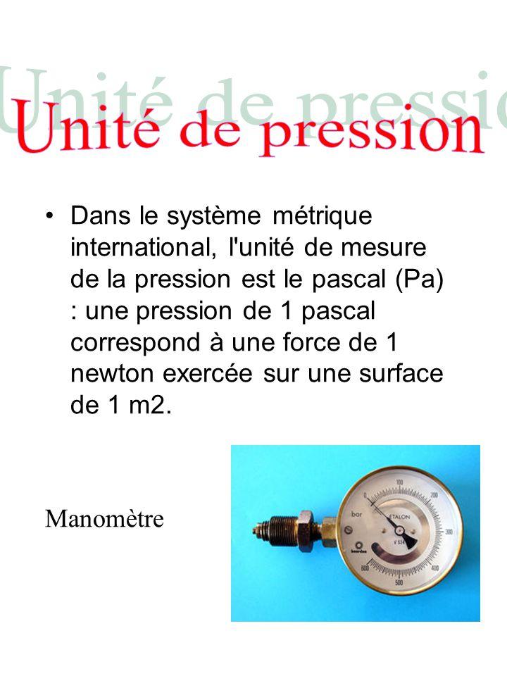 Unité de pression