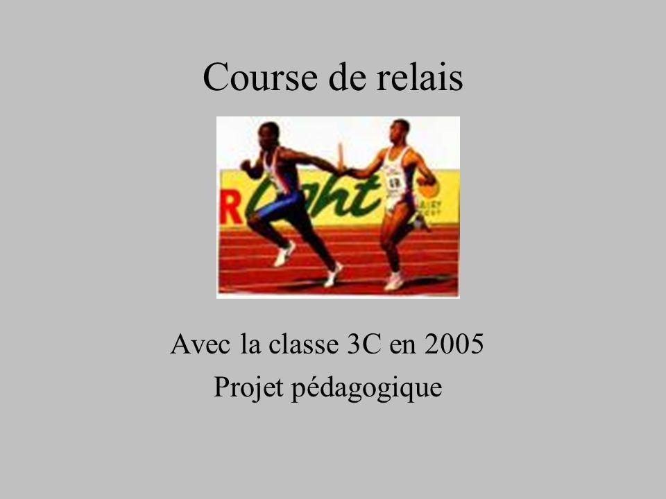 Avec la classe 3C en 2005 Projet pédagogique