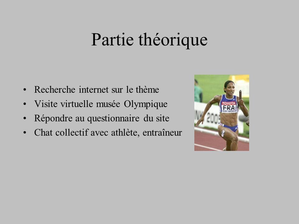 Partie théorique Recherche internet sur le thème