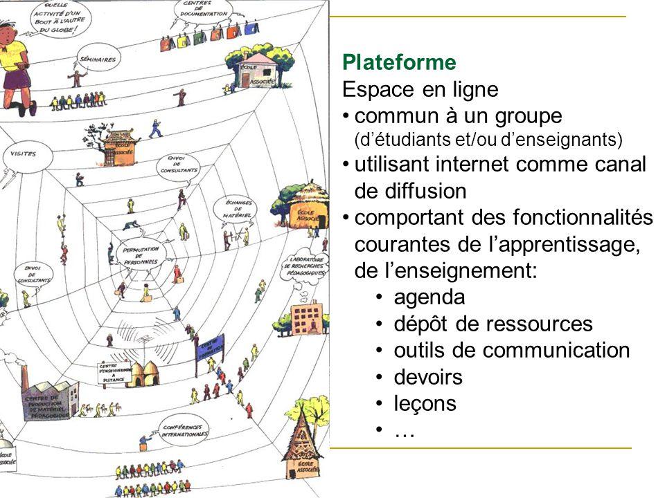 Plateforme Espace en ligne. commun à un groupe (d'étudiants et/ou d'enseignants) utilisant internet comme canal de diffusion.