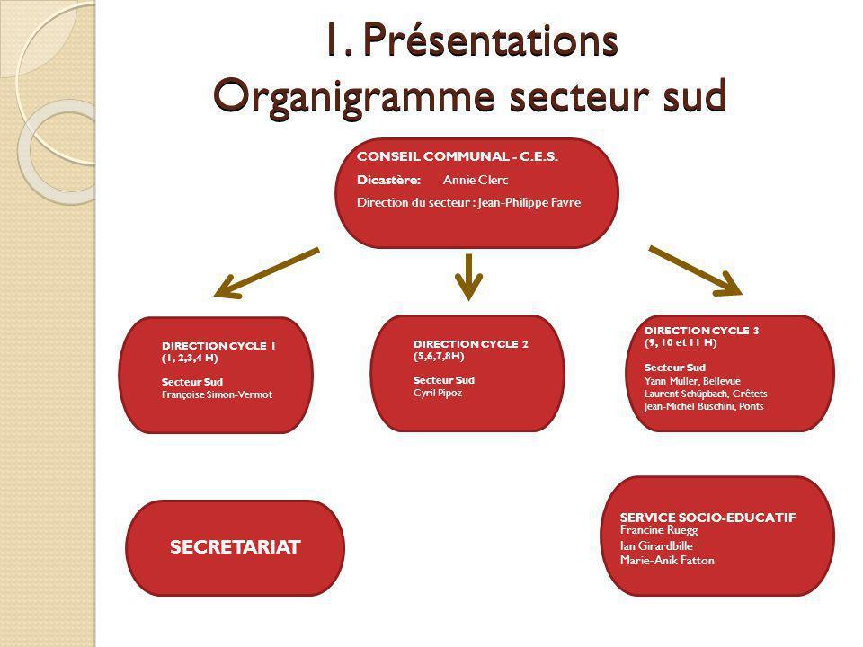 1. Présentations Organigramme secteur sud