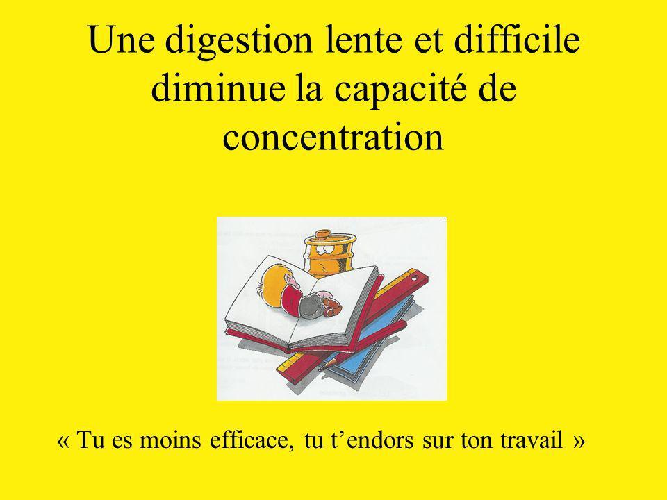 Une digestion lente et difficile diminue la capacité de concentration