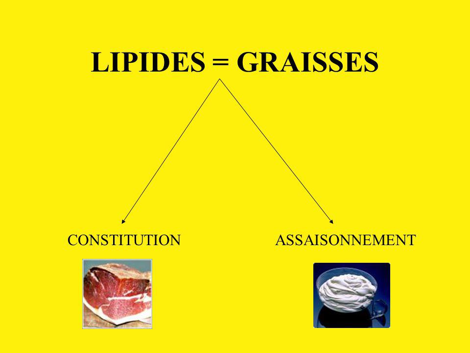 LIPIDES = GRAISSES CONSTITUTION ASSAISONNEMENT