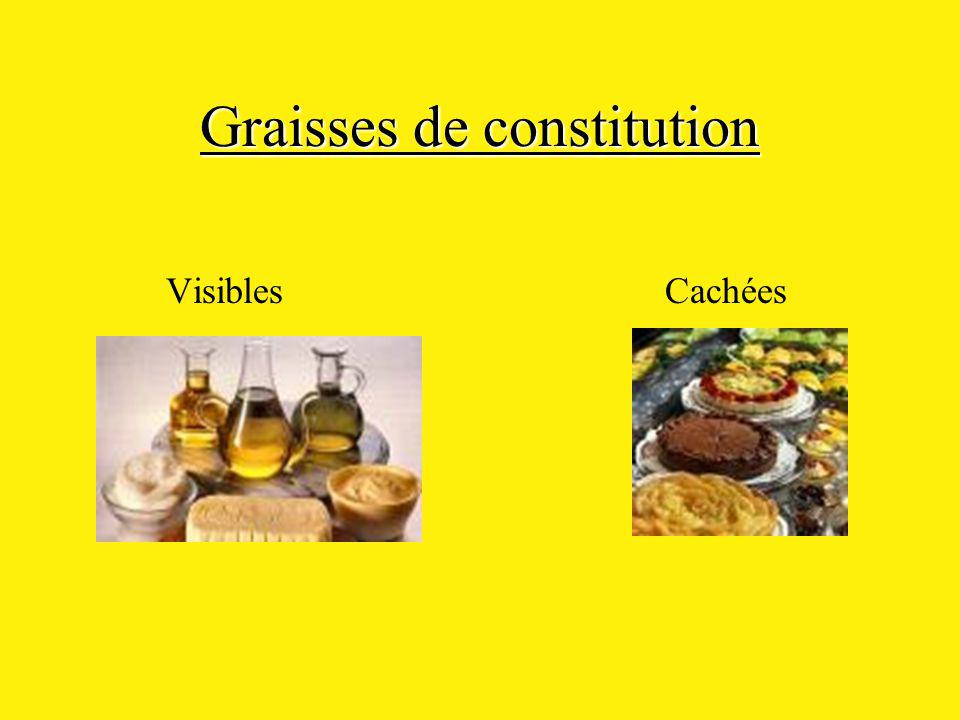 Graisses de constitution