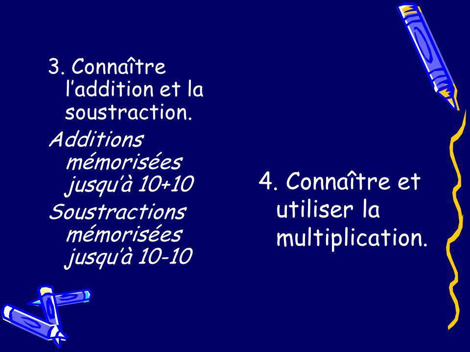 4. Connaître et utiliser la multiplication.