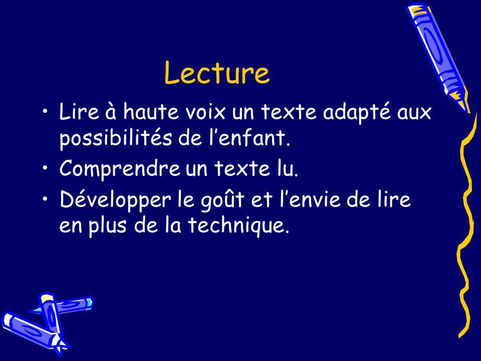 Lecture Lire à haute voix un texte adapté aux possibilités de l'enfant. Comprendre un texte lu.