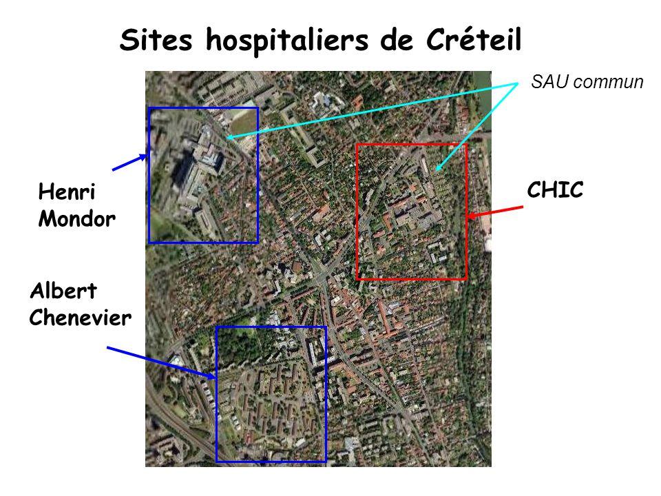 Sites hospitaliers de Créteil
