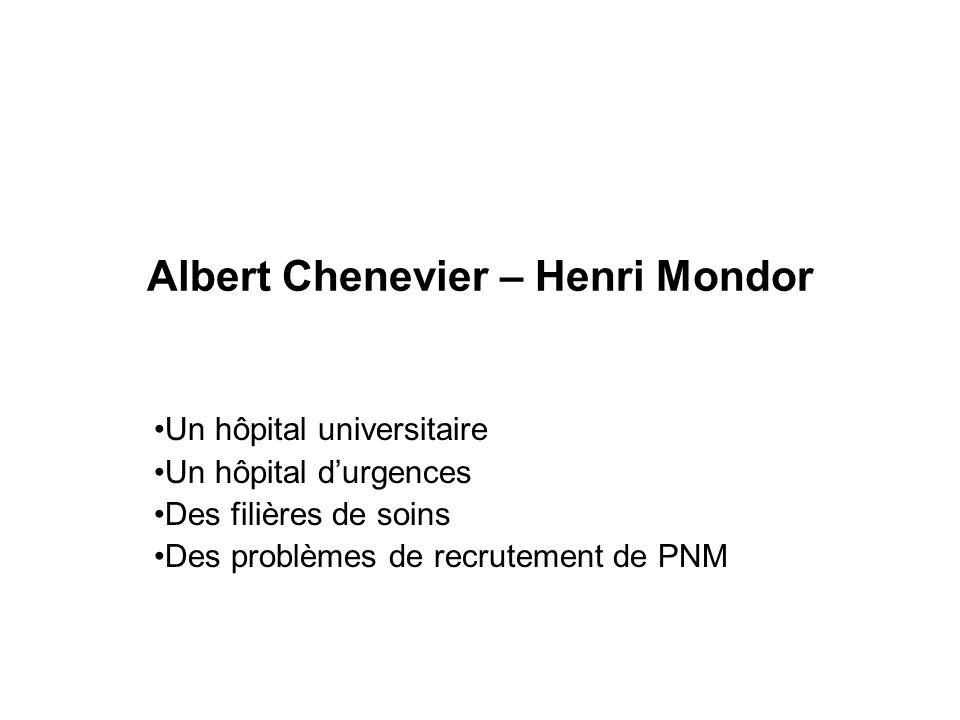 Albert Chenevier – Henri Mondor
