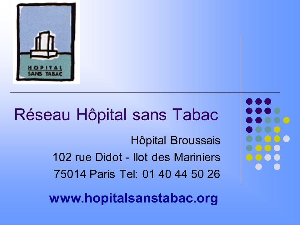 Réseau Hôpital sans Tabac