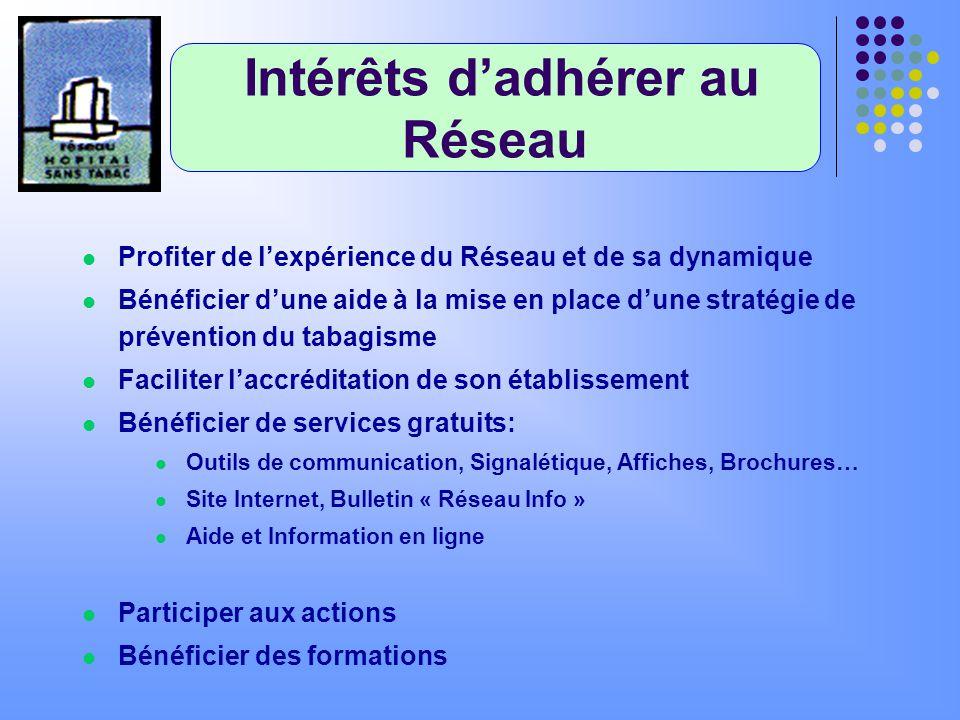 Intérêts d'adhérer au Réseau