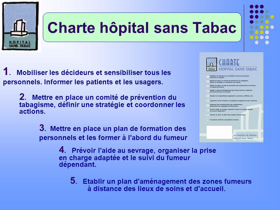 Charte hôpital sans Tabac