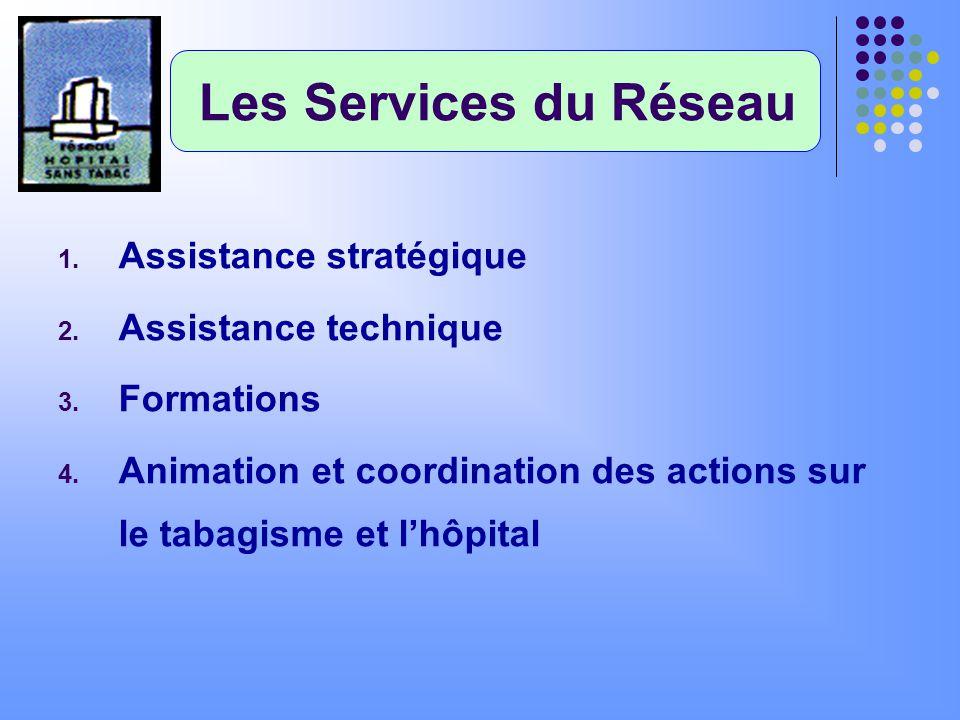 Les Services du Réseau Assistance stratégique Assistance technique