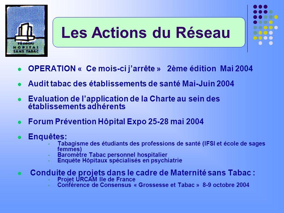 Les Actions du Réseau OPERATION « Ce mois-ci j'arrête » 2ème édition Mai 2004. Audit tabac des établissements de santé Mai-Juin 2004.