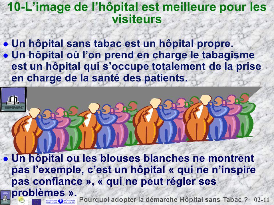 10-L'image de l'hôpital est meilleure pour les visiteurs