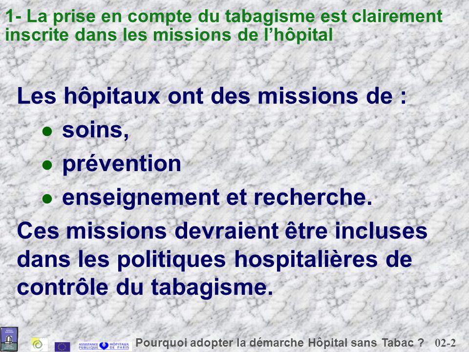 Les hôpitaux ont des missions de : soins, prévention